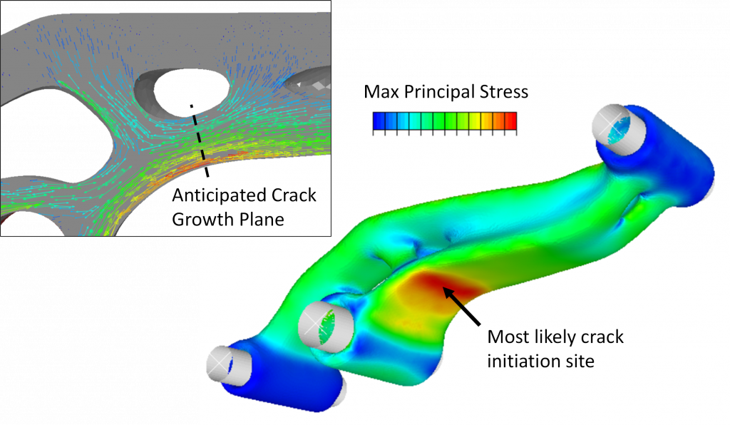 Max principal stress in lever showing the most likely location of crack initiation and plane of crack growth